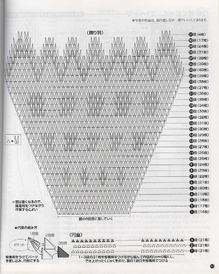 origami 3d diagramme