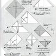Comment faire un bateau en papier