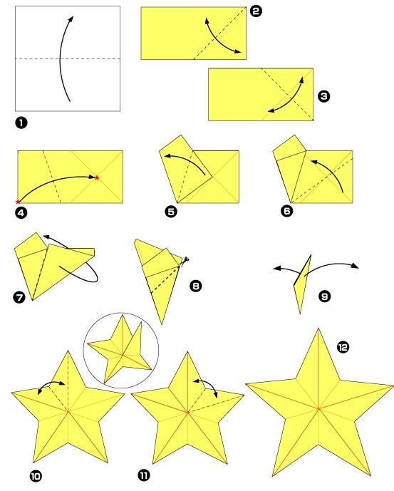 comment faire une etoile en origami