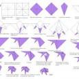 Comment faire une voiture en origami