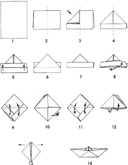 comment plier un bateau en papier