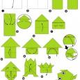 Grenouille en origami qui saute