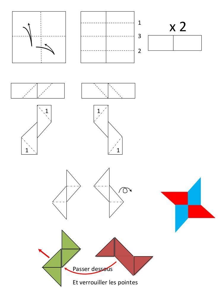 origami chouriquene