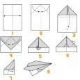 Origami facile avion planeur