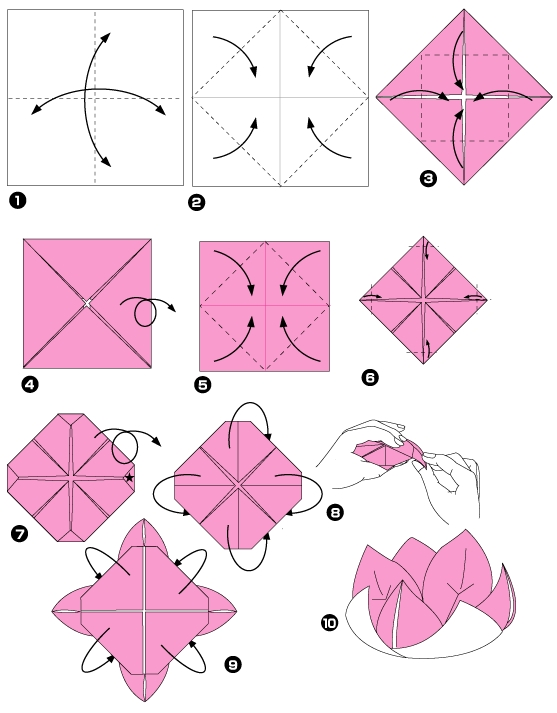 origami animaux facile gratuit le dragon facile origami with origami animaux facile gratuit. Black Bedroom Furniture Sets. Home Design Ideas
