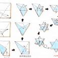 Pliage etoile origami