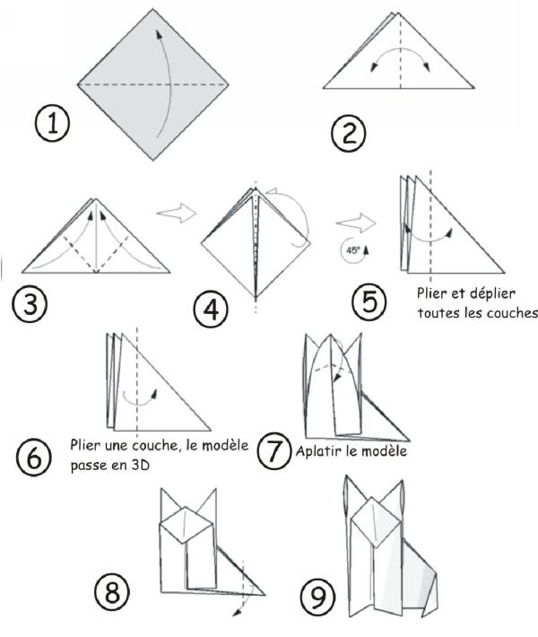 Renard Origami Facile