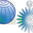 Sphere papier