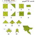 Tuto origami grenouille