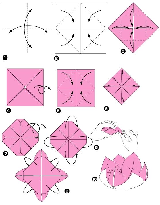 tuto origami lotus